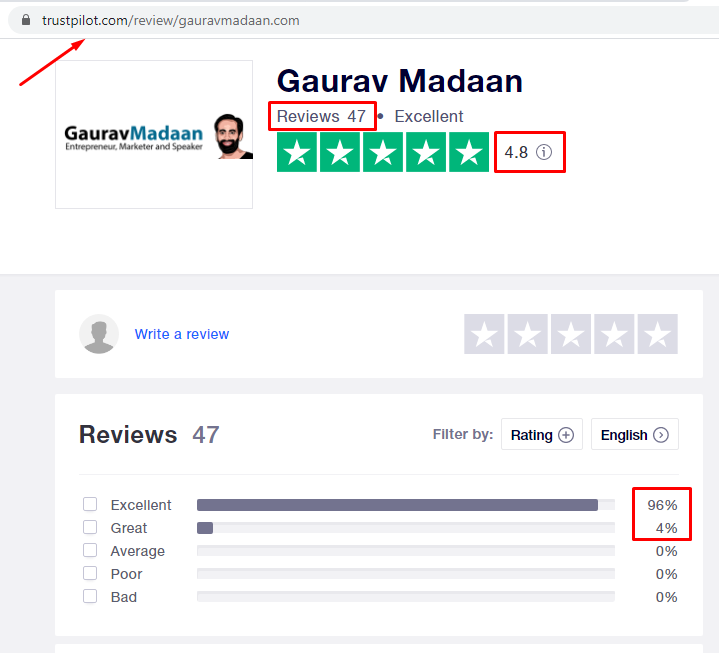 Trust Pilot Rating for Gaurav Madaan